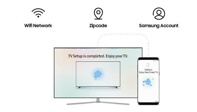 Ra mắt TV QLED 2018, Samsung cho cả thế giới thấy tương lai của TV - Ảnh 4.