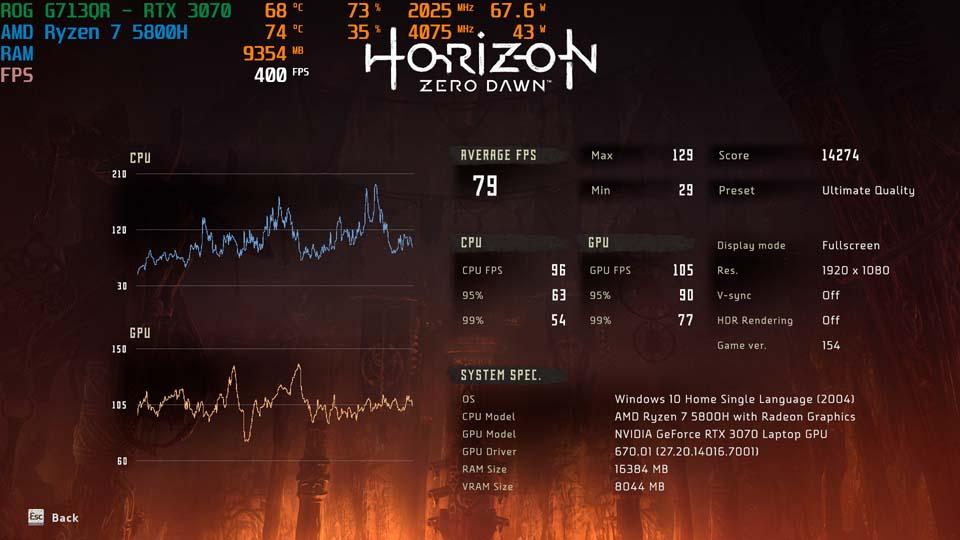 Sforum - Trang thông tin công nghệ mới nhất Screenshot-28 Trên tay và trải nghiệm nhanh Laptop ROG Strix G17 thế hệ mới: Nâng cấp diện mạo, hiệu năng cải tiến, hướng đến game thủ Esports