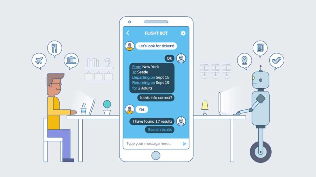 Chatbot là xu hướng tất yếu của marketing hiện đại