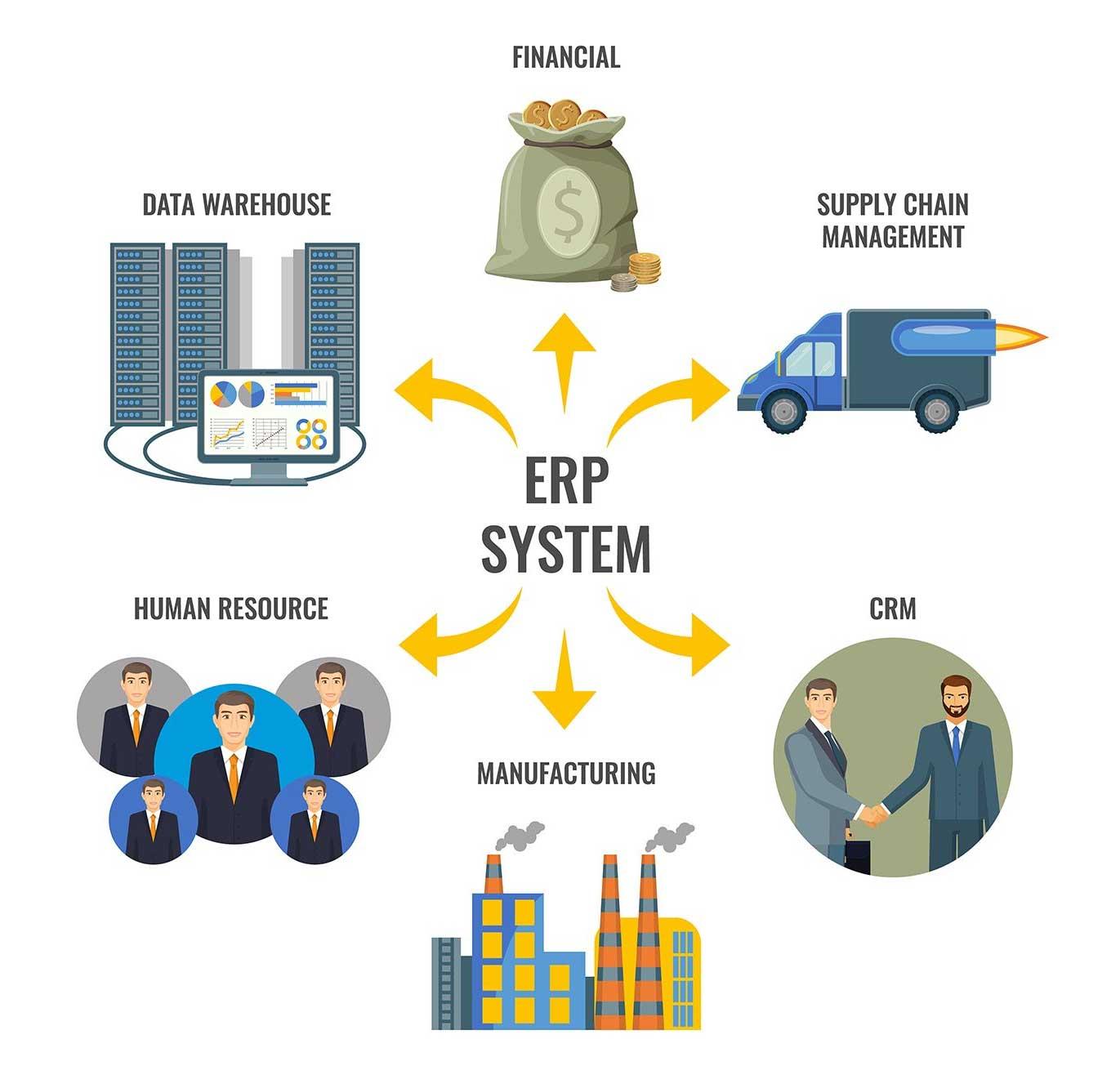 Hệ thống từ nhiều nhà cung cấp