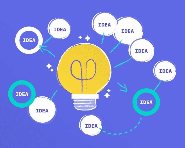 Brainstorm là việc không thể thiếu