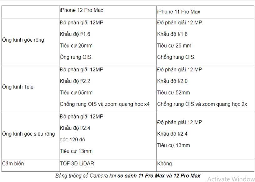 so sánh camera iPhone 11 Pro Max 256gb