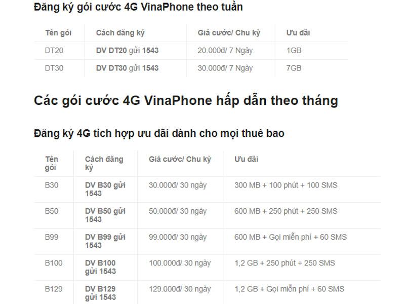 các gói cước 4G Vinaphone đơn giản