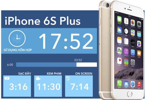 giá iphone 6 plus