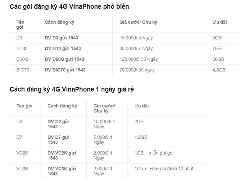 các gói cước 4G Vinaphone